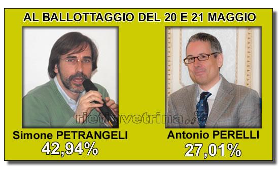 Amministrative Rieti 2012 - Al ballottaggio Simone Petrangeli e Antonio Perelli